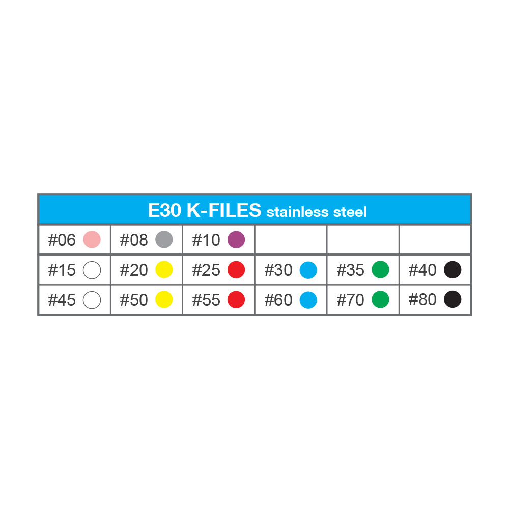 E30 K-Files table