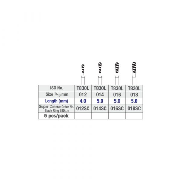 ISO T830L Turbo Long Pear - Chart - Picture 2