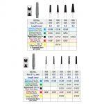 NTI Round End Taper Diamond Burs FG 5pcs – ISO No 856 chart - Picture 2