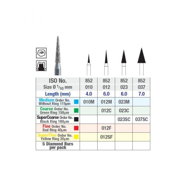NTI X-Mas Tree Diamond Burs FG 5pcs – ISO No 852 chart - Picture 2
