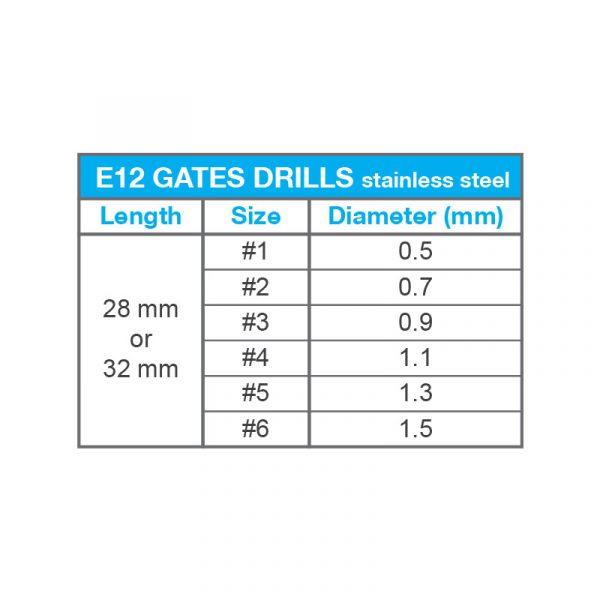 E12 Gates Drills - Picture 2