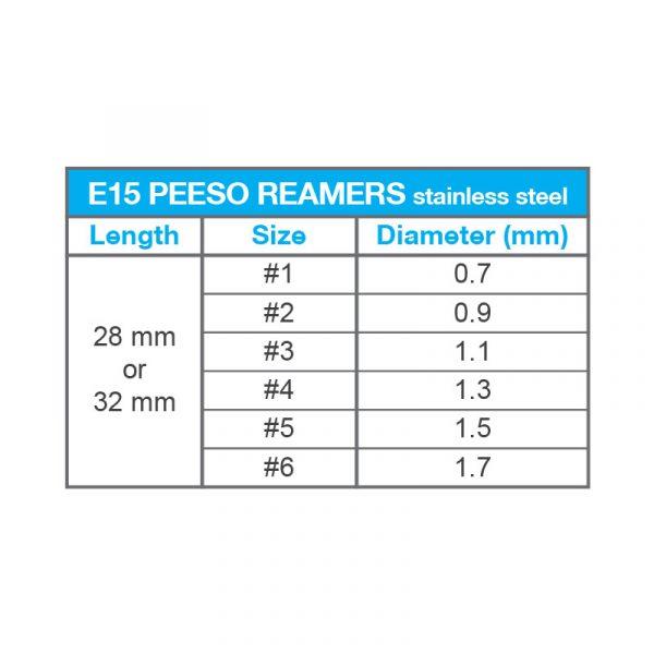E15 Peeso Reamers – Picture 2