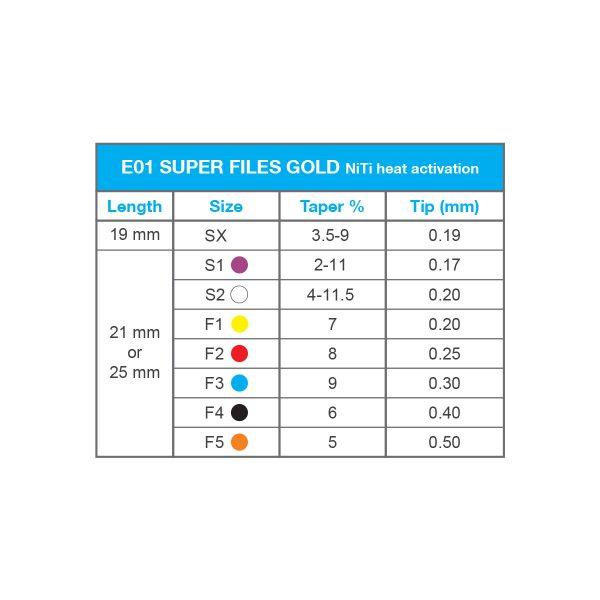 E01 Super Files Gold - Picture 2